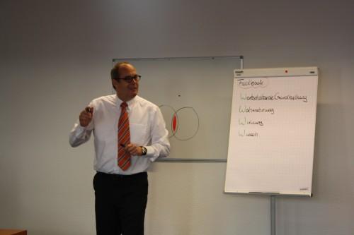 Executive Coaching und Führungskräfteentwicklung