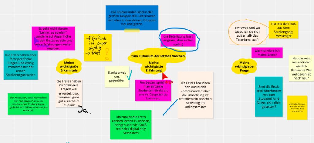 Beispiel Conceptboard